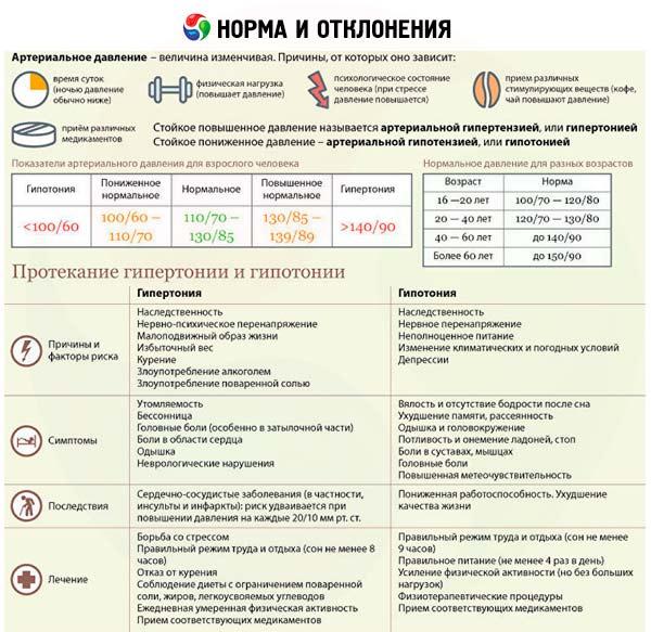 magas vérnyomás vérnyomás indikátorok)