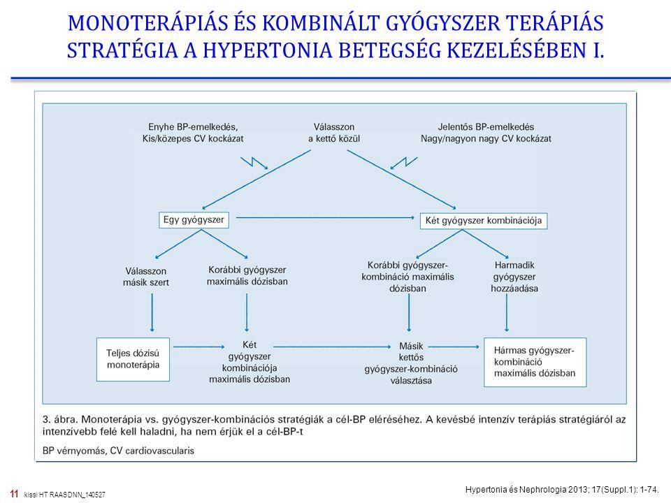 a hipertónia kezelésének hármas kombinációja