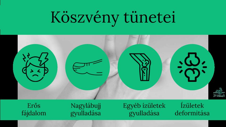 általános étrend magas vérnyomás és köszvény esetén)