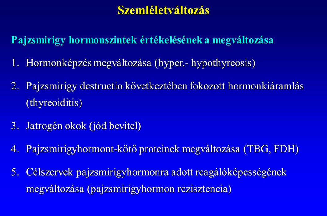 kék jód hipertónia hatékony gyógyszer a magas vérnyomás ellen