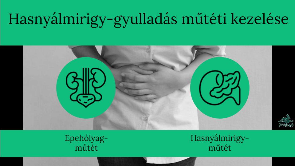 hasnyálmirigy-gyulladás magas vérnyomás)