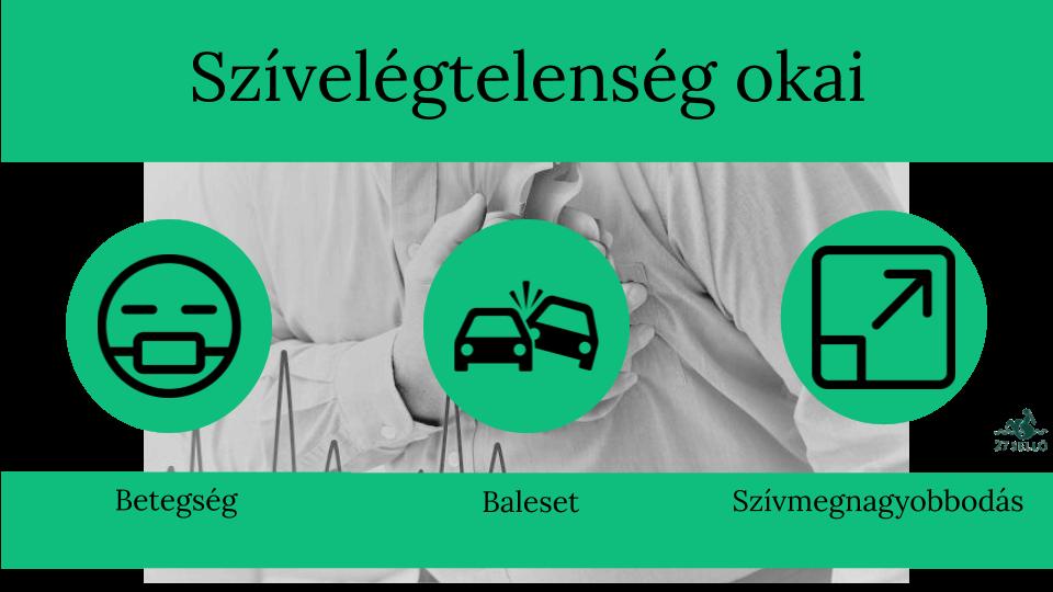 gyógyszerek szívelégtelenség és magas vérnyomás ellen)