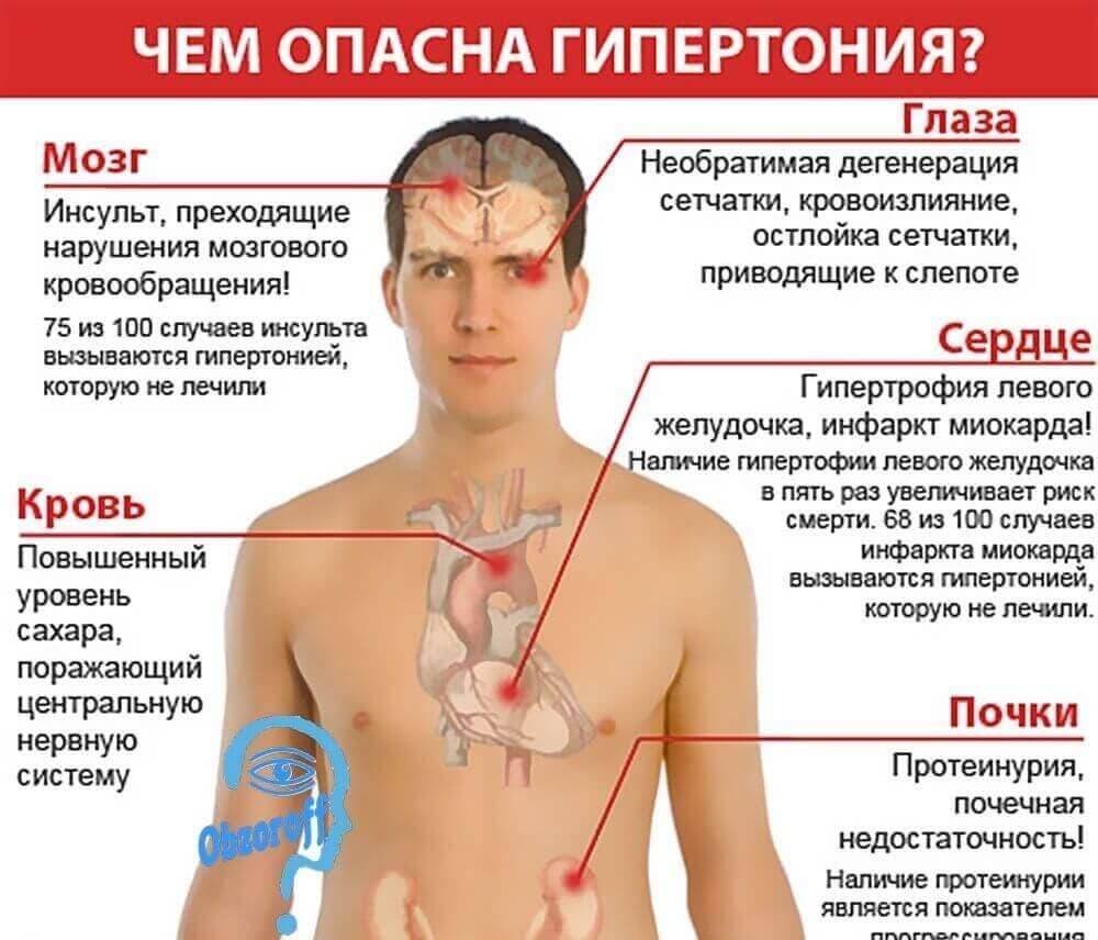 Altaj magas vérnyomásban