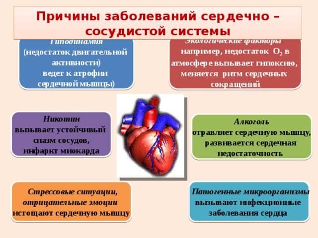 népi gyógymódok a magas vérnyomás aritmia kezelésére)