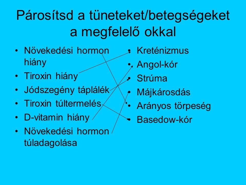 magas vérnyomás és tiroxin)