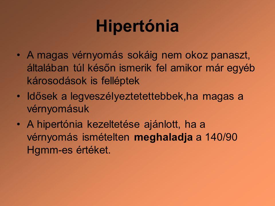 hipertónia szempontjából