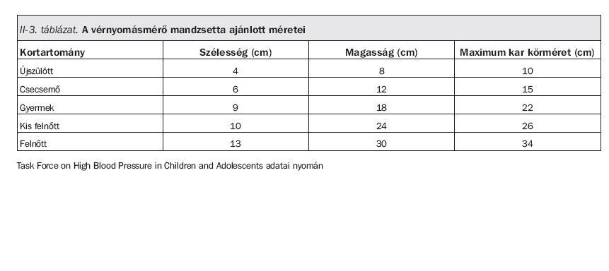 magas vérnyomás 10 éves gyermekeknél)