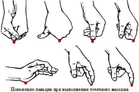 aktív pontok masszírozása magas vérnyomás esetén