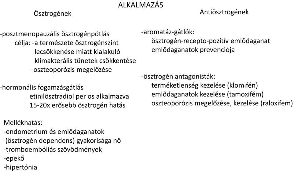 posztmenopauzális hipertónia)