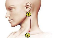 magas vérnyomás kezelése akupunktúrával)