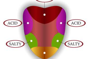 a hipertónia okai az ájurvéda szerint magas vérnyomás 3 fokozatú kockázatok