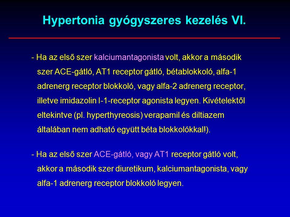 hypertonia hyperthyreosis kezeléssel)