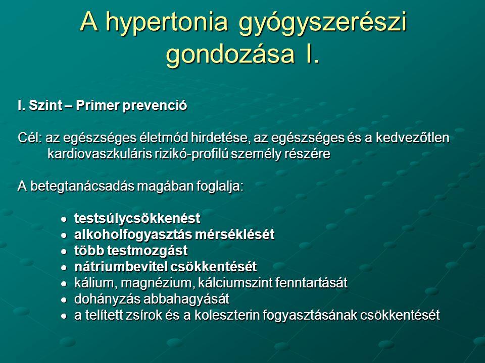 magas vérnyomásból és hipotenzióból