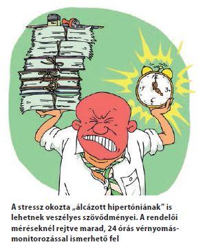 stresszel kapcsolatos hipertónia