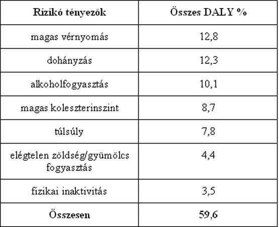 a magas vérnyomás jelei a visszhangon mit jelent a magas vérnyomás betegség