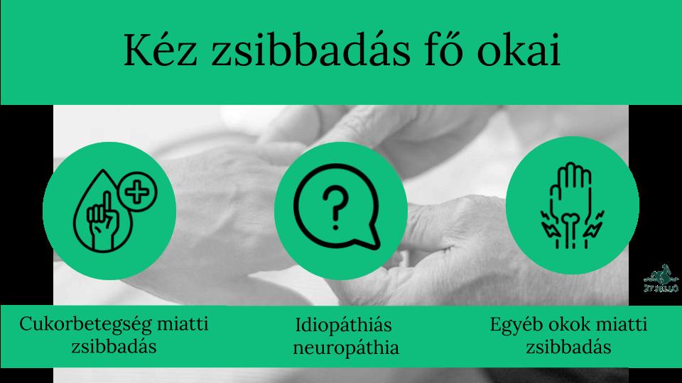 Perifériás neuropátia tünetei és kezelése