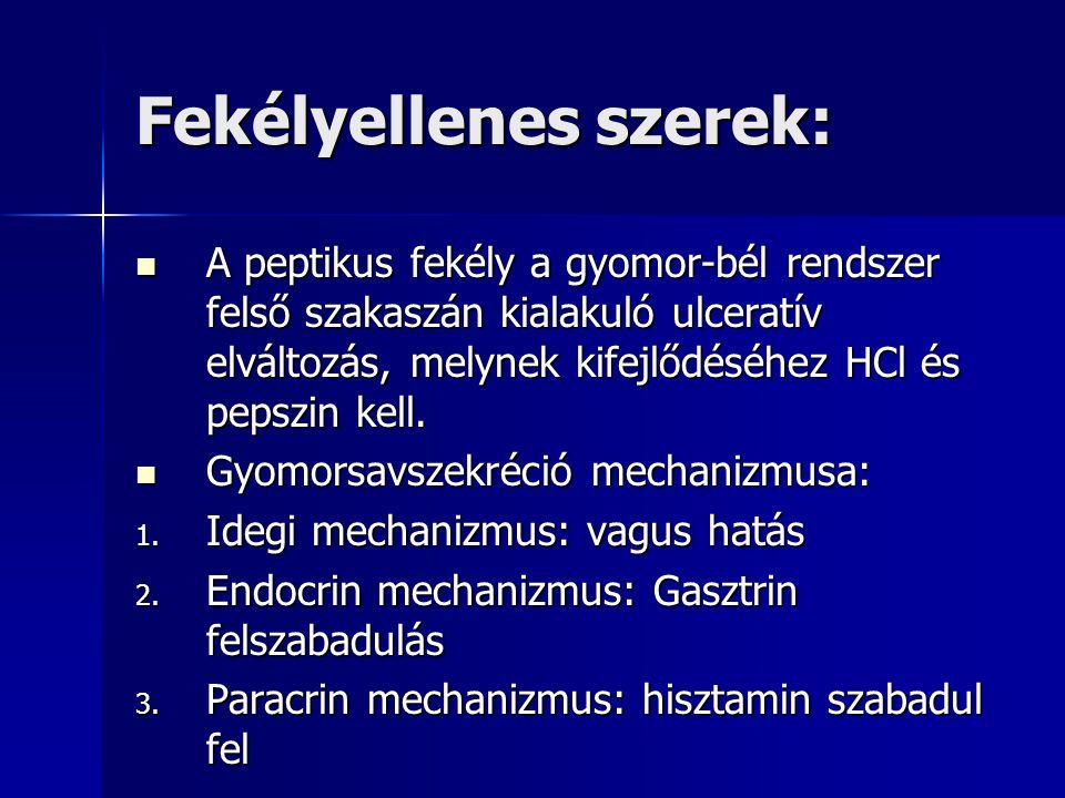 magas vérnyomás és peptikus fekély)