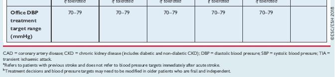 hatása a magas vérnyomás ereire századi magas vérnyomás kezelése