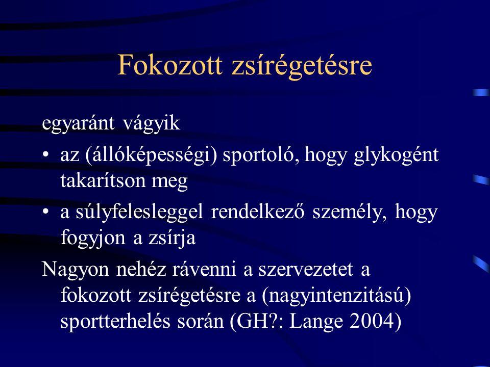hipertónia sportterhelés)
