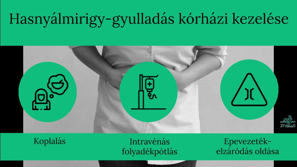 Hasnyálmirigy-gyulladás 11 oka, 11 tünete és 17 kezelési módja