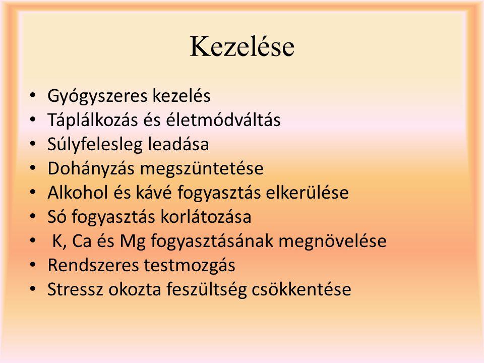a magas vérnyomás súlyosbodásának kezelése)