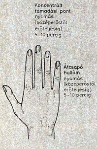 akupunktúrás pontok a magas vérnyomás kezelésére