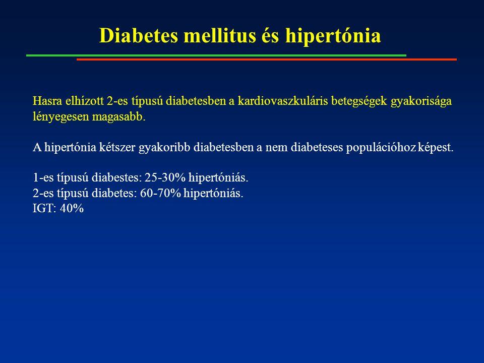 hipertóniás típusú vds magas vérnyomással)