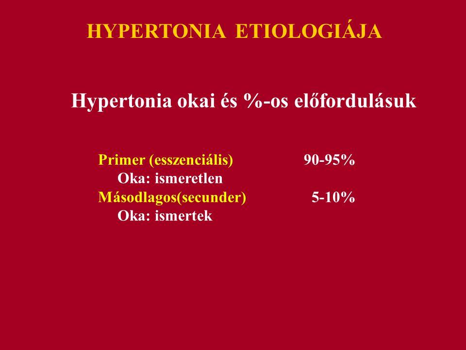 az intrakraniális hipertónia okai