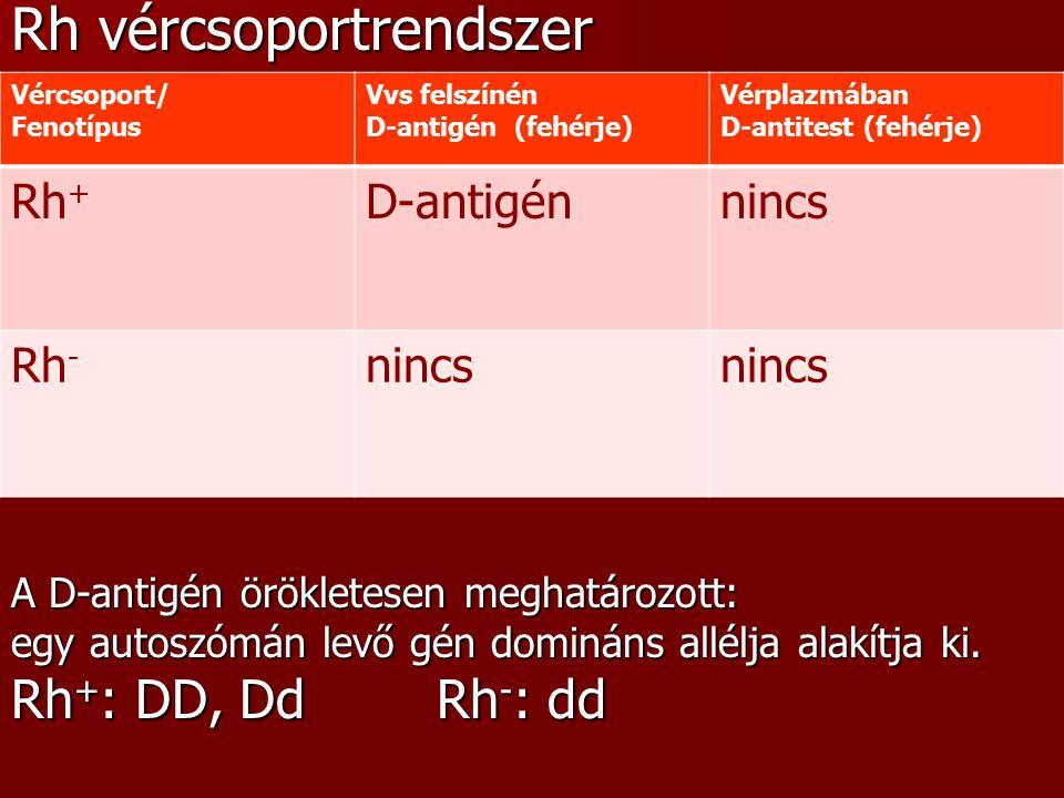 magas vérnyomás és neurológia mentő magas vérnyomás elleni gyógyszerek