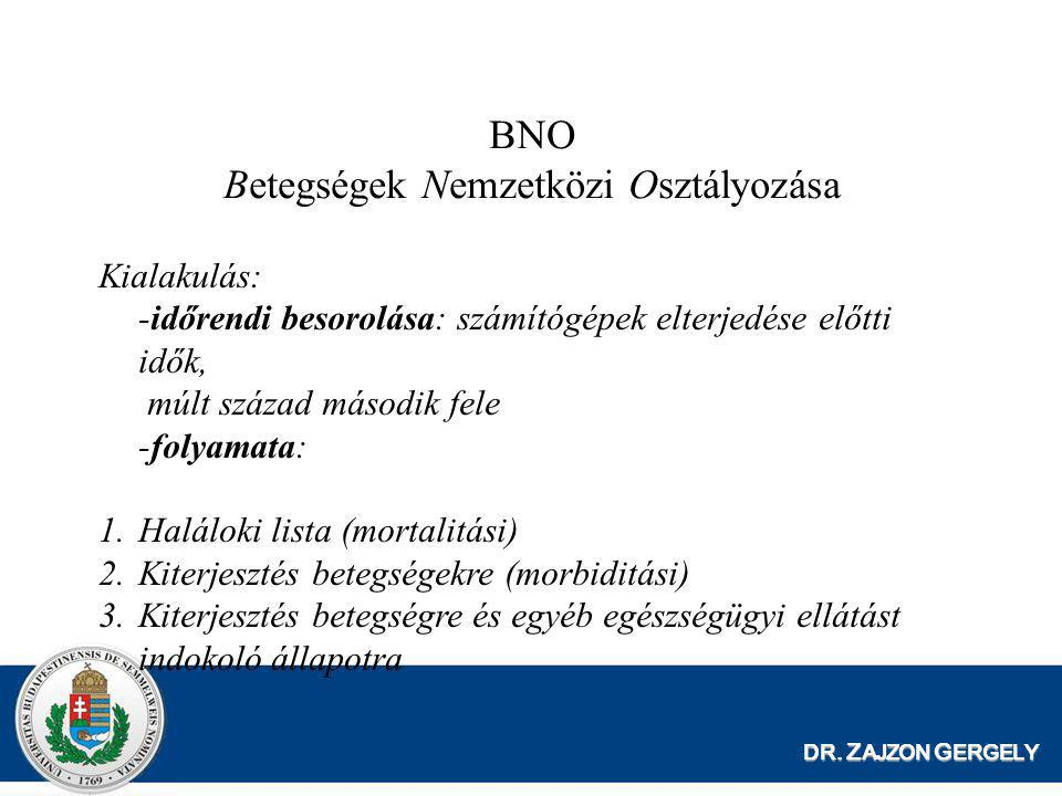 magas vérnyomás mkb-10 betegségek nemzetközi osztályozása)