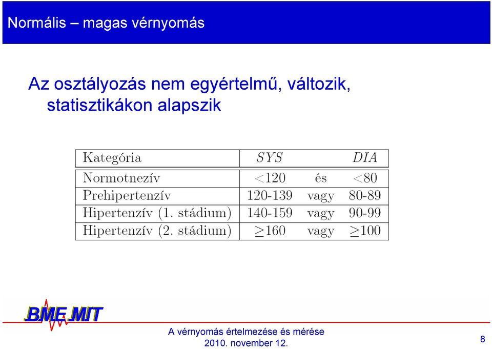 magas vérnyomás paraméterek)