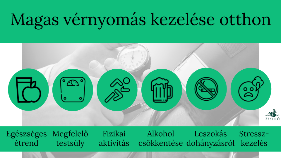magas vérnyomás mortalitás évente)