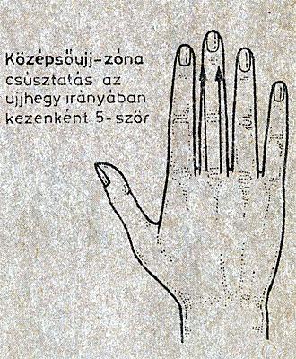akupunktúrás pontok a magas vérnyomás ellen)