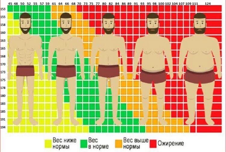 a magas vérnyomástól 2 foktól 1 fokig