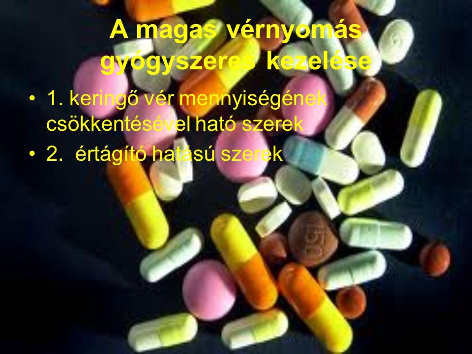 magas vérnyomás 3 fokú gyógyszerek kezelése a magas vérnyomás kezelés kombinációi