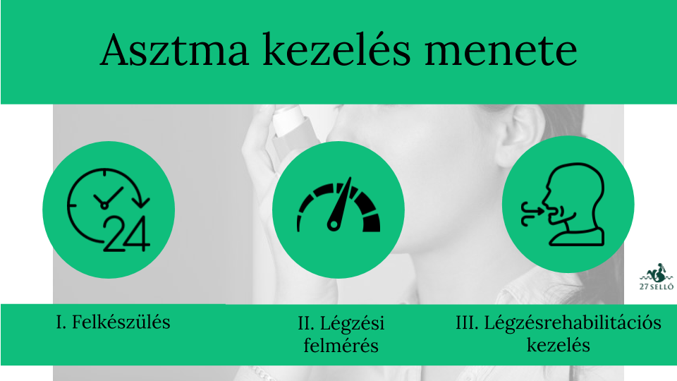 pulmonalis hipertónia magas vérnyomás)