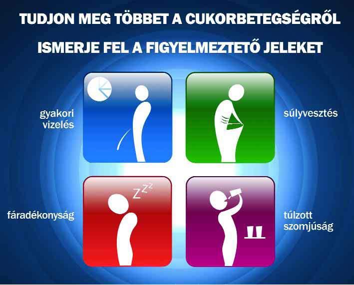 fogyás cukorbetegséggel és magas vérnyomással)