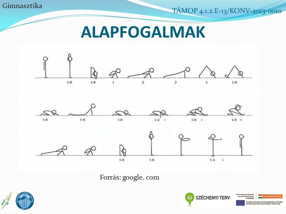milyen gimnasztikát végezhet magas vérnyomás esetén