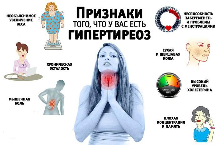 magas vérnyomásból jóddal