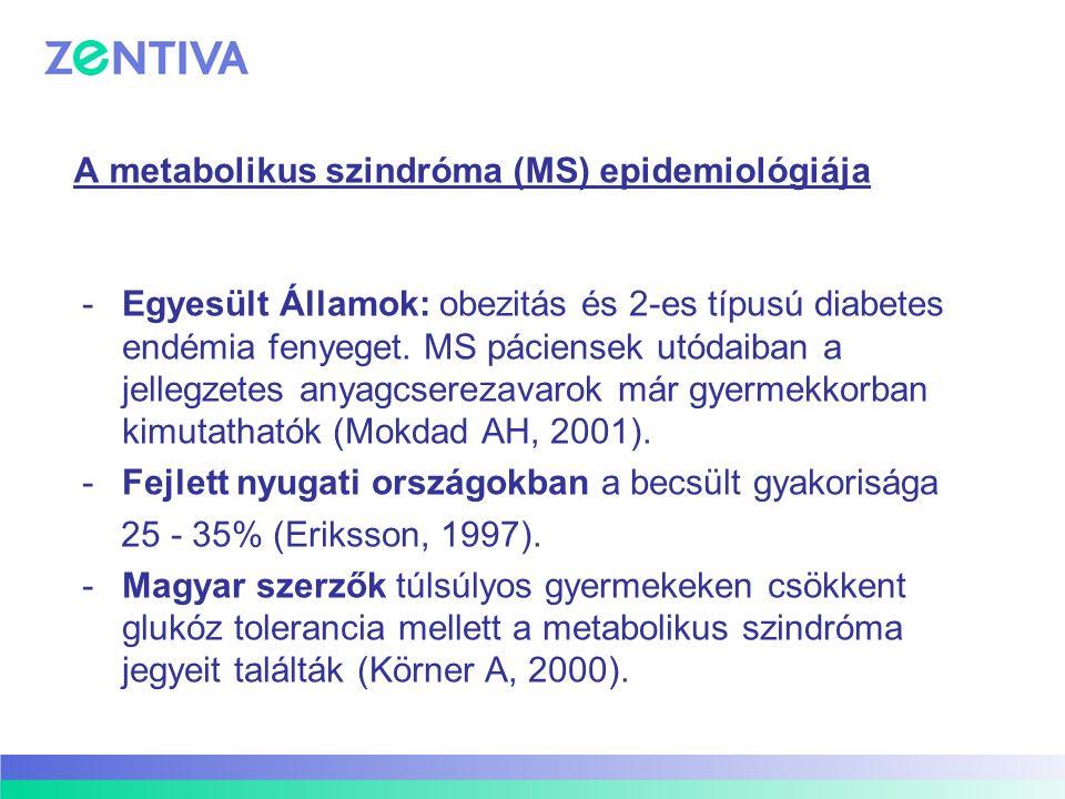 glükóz hipertónia fenazepám és magas vérnyomás