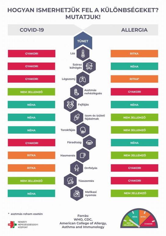 A leggyakrabban alkalmazott gyógyszerek legfontosabb tulajdonságai | Tények Könyve | Kézikönyvtár