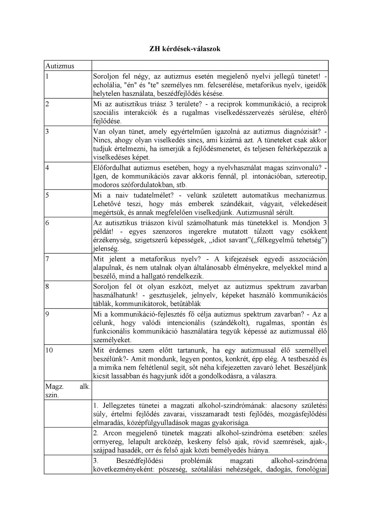 a magas vérnyomásban szenvedő fogyatékosságok csoportja 3 szakaszban