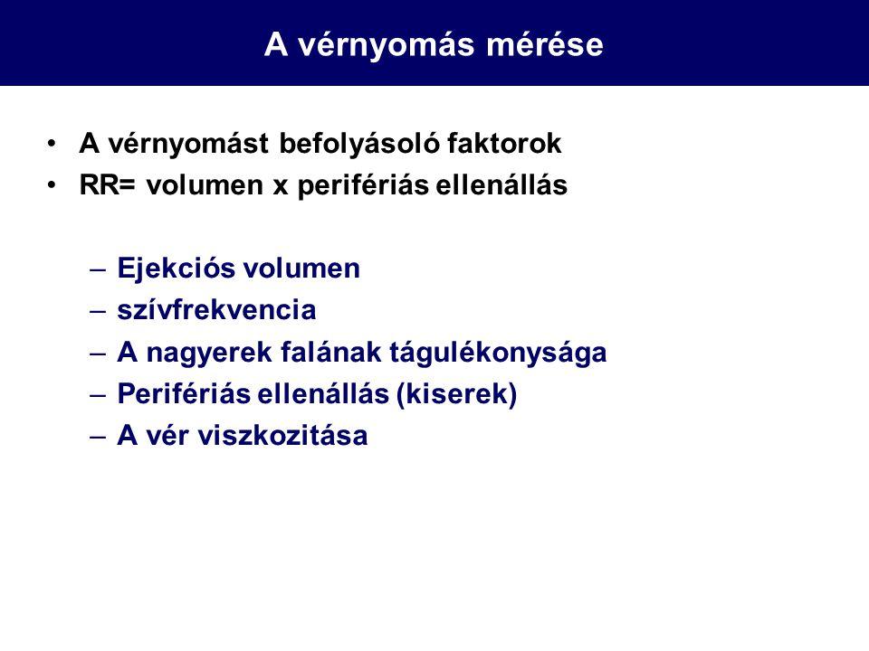 vér viszkozitás hipertónia)