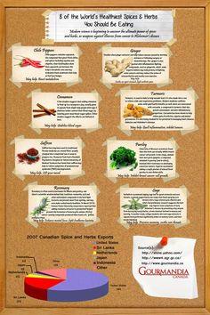 magas vérnyomás egészséges ételek szívtünetek magas vérnyomás