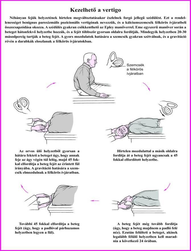 magas vérnyomás elleni betaserc)