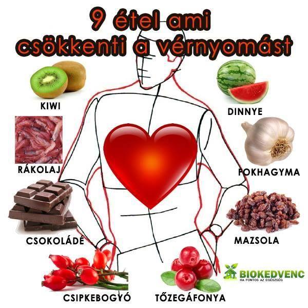 7 étel magas vérnyomás ellen hipertónia elemzése