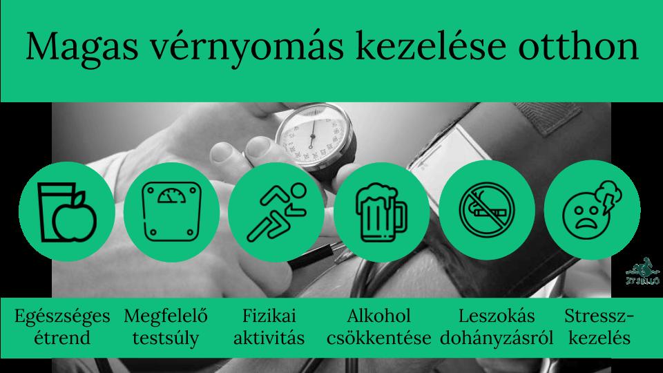 magas vérnyomás kezelése népi gyógymódokkal vélemények