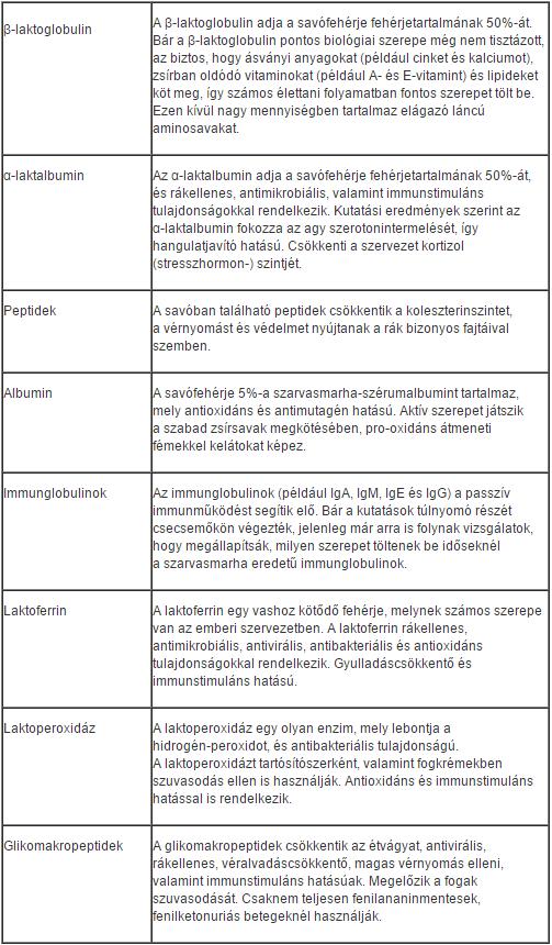 magas vérnyomás beszélgetésmegelőzése a magas vérnyomás miatt tiltott élelmiszerek listája